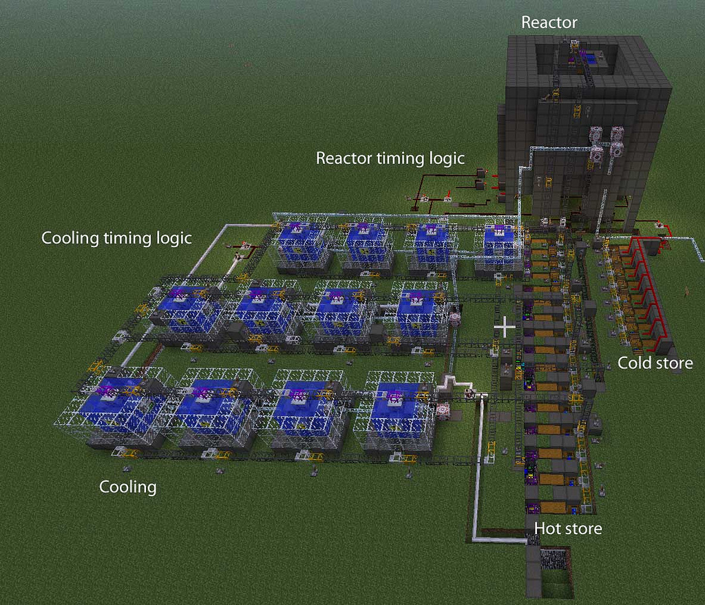 Industrial Craft Mod for Minecraft 1.12/1.10.2/1.9.4 ...
