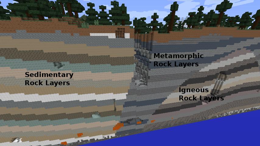 Mineralogy Mod